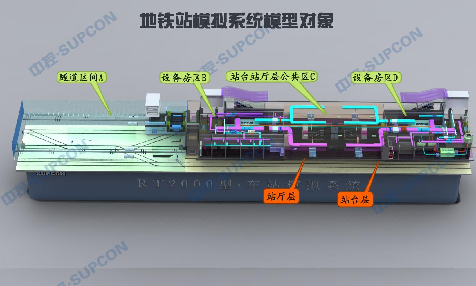 地铁监控设备接线图